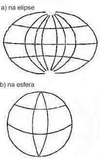 Fonte    Geografia Fflch Usp Br