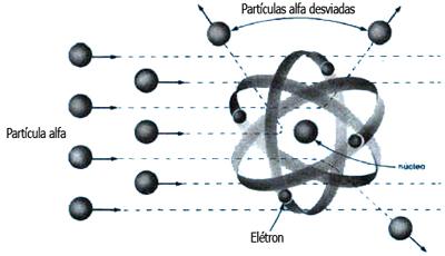 Atomística