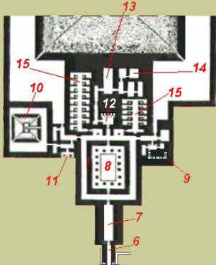 Pirâmide de Sahure