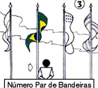 Dia da Bandeira