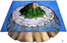 2) A cintura do recife tende a aumentar à medida que a ilha se afunda