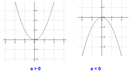 funcao-quadratica-1