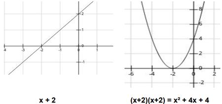 funcao-quadratica-3