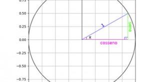 funcoes-trigonometricas